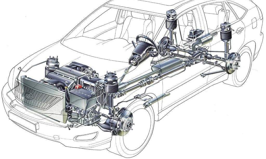 Simon Automotive Industry